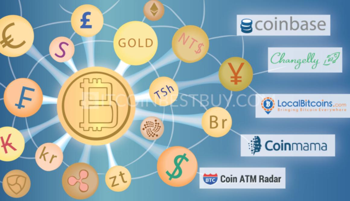 top-100-bitcoin-exchanges-list-796x445[1]